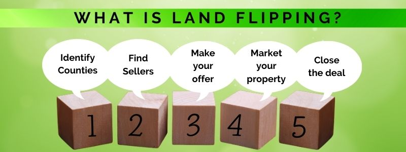 What is land flipping?
